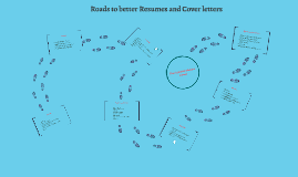 Roads to better Resumes and Cover letters