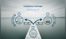 Prezi Practice with Community Challenges