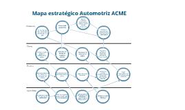 Mapa estratégico Automotriz ACME V1