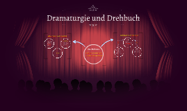 Dramaturgie und Drehbuch