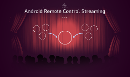 Android Remote Control Streaming