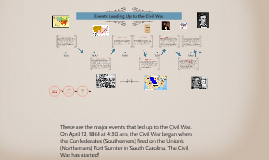 Copy of Events Leading Up to the Civil War