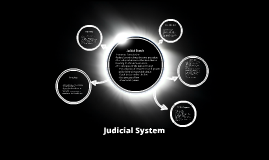 Judicial Branch Explained: AP Summary