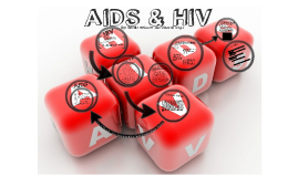 The Aids Project