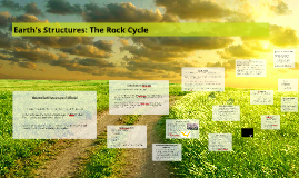 Earth's Structures: The Rock Cycle