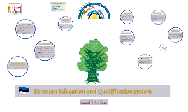 Estonian Education and Qualification System