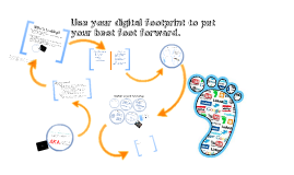 Copy of Copy of Use your digital footprint to put your best foot forward.