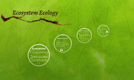 Copy of Ecosystem Ecology