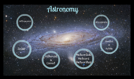 Astronomy Vocabulary
