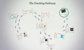The Journey of Becoming a Teacher
