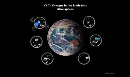 C1.7 - Changes in the Earth & its Atmosphere