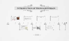 INTRODUCTION OF THOMAS JEFFERSON