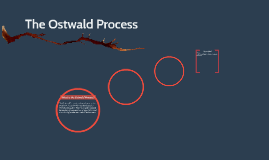The Ostwald Process