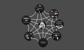 Campbells Web