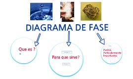 Copy of Diagrama de Fases