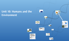 Unit 10: Humans and the Environment