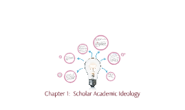 Chapter 1:  Scholar Academic Ideology