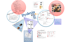 Dyslexia a view for teachers