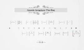 Atomic Structure Timline