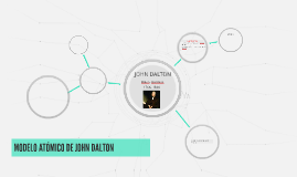 MODELO ATOMICO DE JOHN DALTON