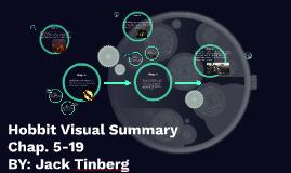 Hobbit Visual Summarie Chap. 5-8