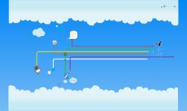 Copy of Free - Cloud Computing prezi template