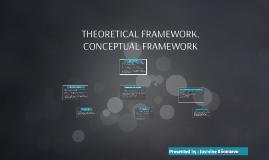 Copy of THEORETICAL FRAMEWORK, CONCEPTUAL FRAMEWORK AND PARADIGM OF