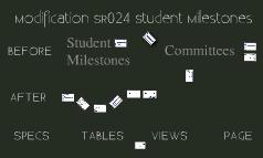 Mosaic SR024 Milestones