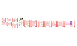 Copy of almacenes generales de deposito