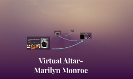 Virtual Altar
