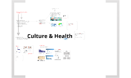 PSY335_13:Culture&Health