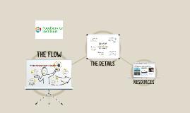 Copy of Visualizing Your Prezi Pitch