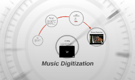 Music Digitization