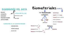 Copia de Biomateriales