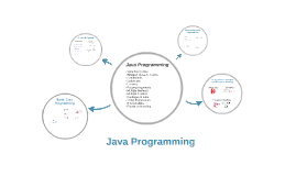Copy of Java Programming