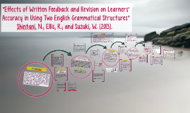 Effects of Written Feedback and Revision on Learners' Accura