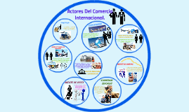 Copy of Actores Del Comercio Internacional.