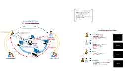 Prozesse mit dem DMS