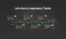 Copy of Latin America Independence Timeline