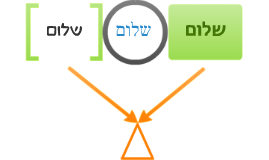 Copy of Copy of Hebrew Template