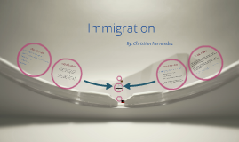 Copy of Immigration project