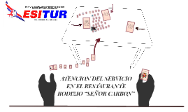 """ATENCION DEL SERVICIO EN EL RESTAURANTE RODIZIO """"SEÑOR CARBO"""