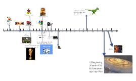 Logarithmic Timeline