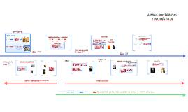Copy of Copy of Linguística linha do tempo. Marcuschi. Produção textual, análise de gêneros e compreensão