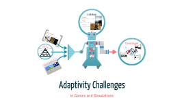 Adaptivity Challenges in Games andSimulations