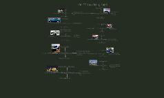 Top 10 Favorite Cars