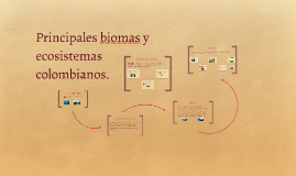 Copy of Principales biomas y ecosistemas colombianos.