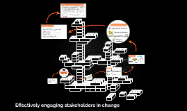 Engaging colleagues in change