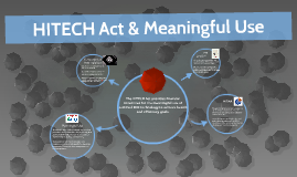 HITECH Act & Meaningful Use