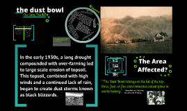 Copy of The Dust Bowl: The Dirty Thirties